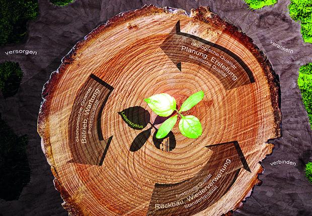 """Das Leitbild visualisiert das Thema """"Nachhaltigkeit"""". Hintergrund ist, es soll nur so viel Holz gefällt werden, wie nachwacchsen kann. (Quelle: BAM Immobilien Dienstleistungen)"""