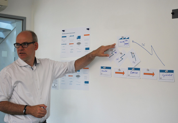 Impulsvortrag von Volker Johannhörster, Geschäftsführender Gesellschafter, p.l.i. solutions GmbH (Foto: p.l.i. solutions GmbH)