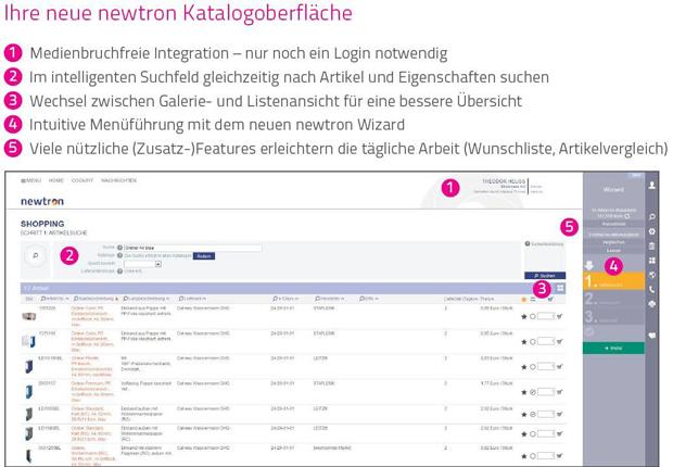 Die newtron AG ist führender Anbieter von webbasierten Lösungen zur Optimierung der Geschäftsbeziehungen zwischen Lieferanten und einkaufenden Unternehmen. (Foto: newtron AG)