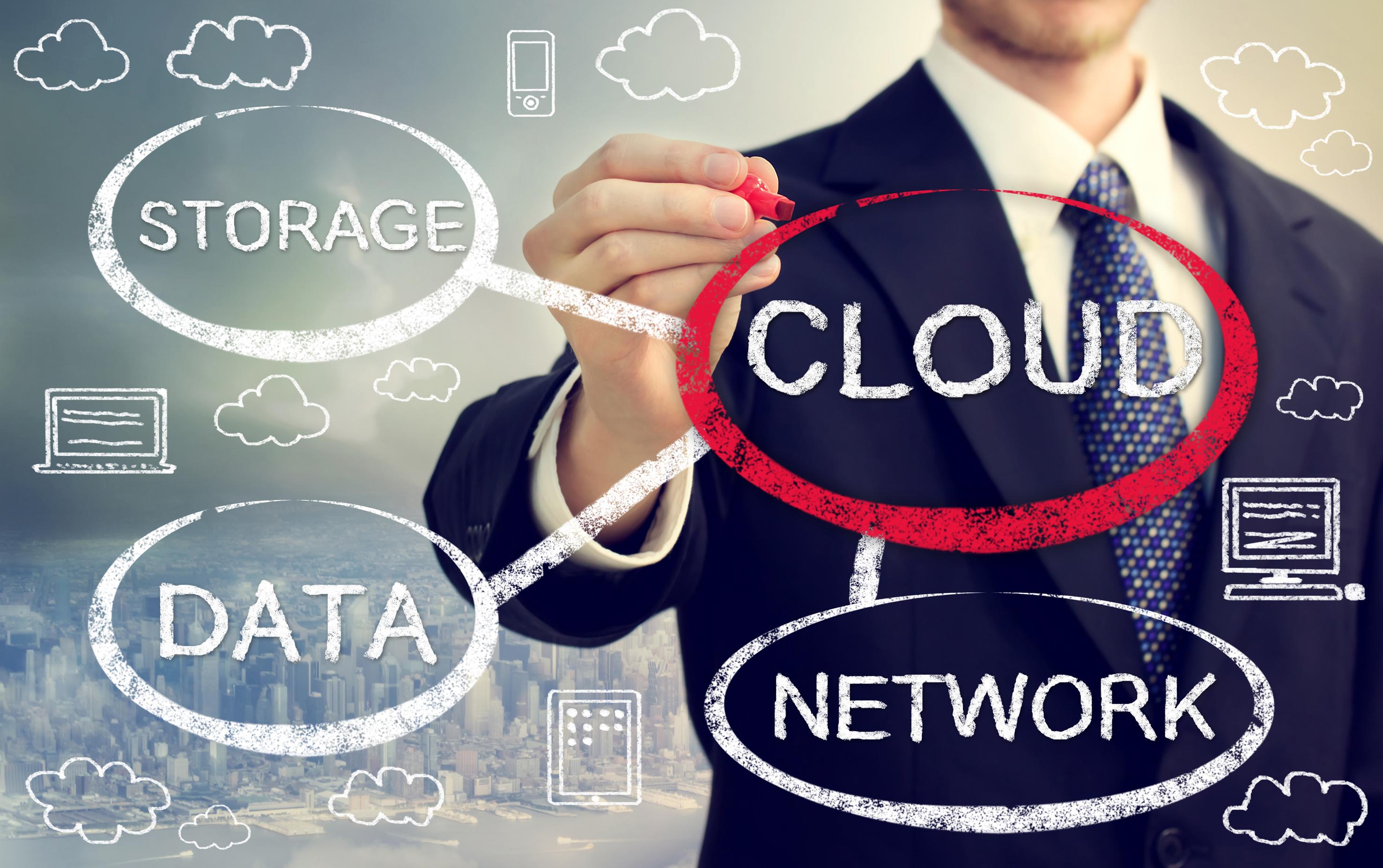 Exklusiv: Die SIEVERS-GROUP ist Teil des Cloud Excellence Circle (CEC) (Foto: Shutterstock)