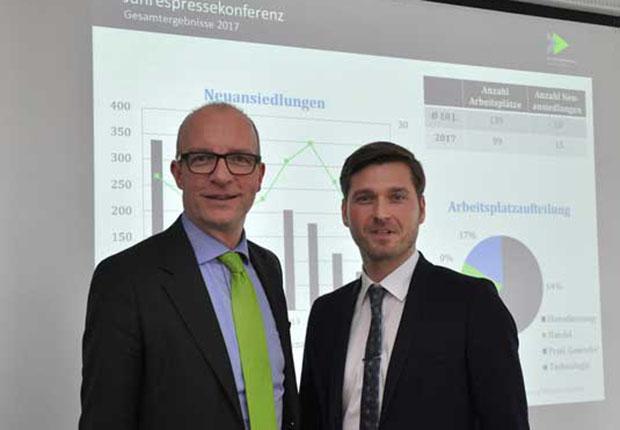 Gewerbeflächenentwicklung: WFM-Geschäftsführer Dr. Thomas Robbers und Mathias Kersting als WFM-Aufsichtsratsvorsitzender haben die Bilanz für das Jahr 2017 vorgestellt.