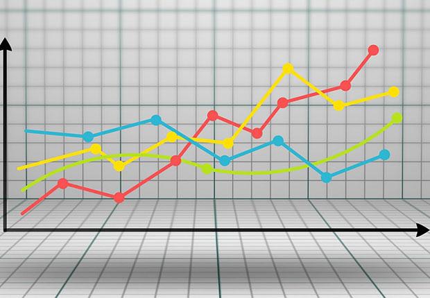 Laut Auftragsbüchern lagen die Bestellungen aus den Euro-Partnerländern um 8 Prozent unter der Vorjahresbasis