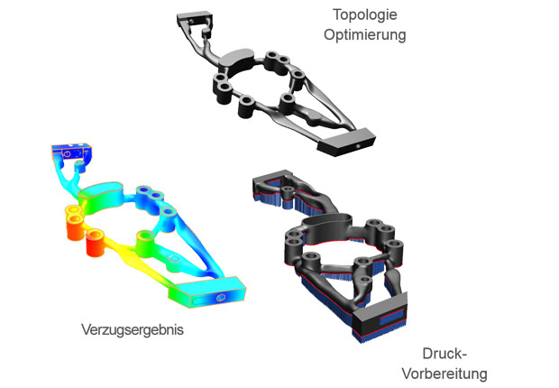 Siemens entwickelte die Additiv Manufacturing Process Simulation für Konstrukteure. (Foto: CAE Innovative Engineering GmbH)