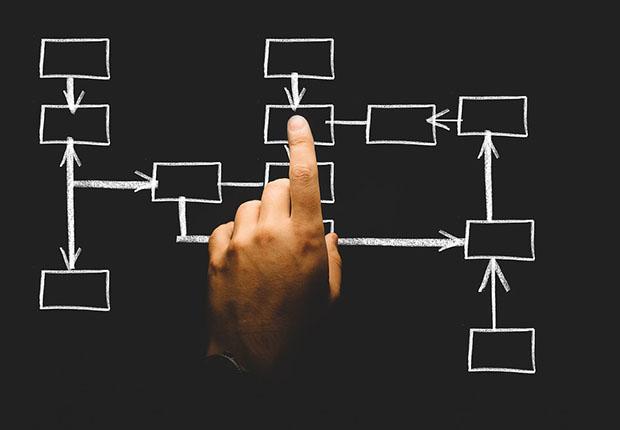 Felix Schoeller Group – Zusammensetzung der Geschäftsleitung