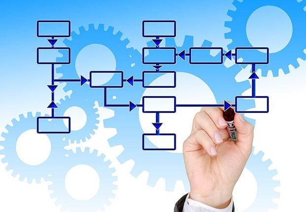 TRANSDATA stellt automatisiertes Tool vor – Komalog [Java] wird um neue Funktion erweitert. (Foto: geralt/ pixabay)