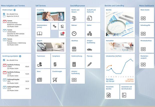 Digitalisierung: Mit der neuen Lösung Diamant 2020