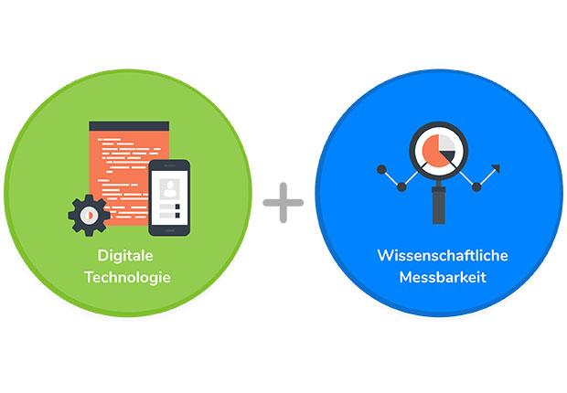 Digitalisierung im Coaching