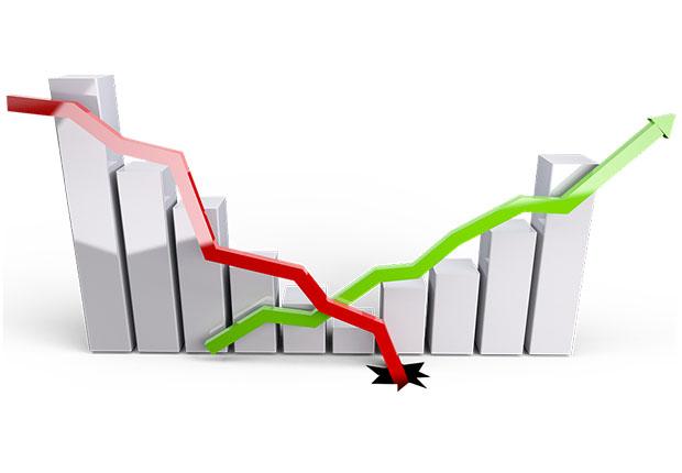 Arbeitslosenquote steigt saisonbedingt auf 4,0 Prozent