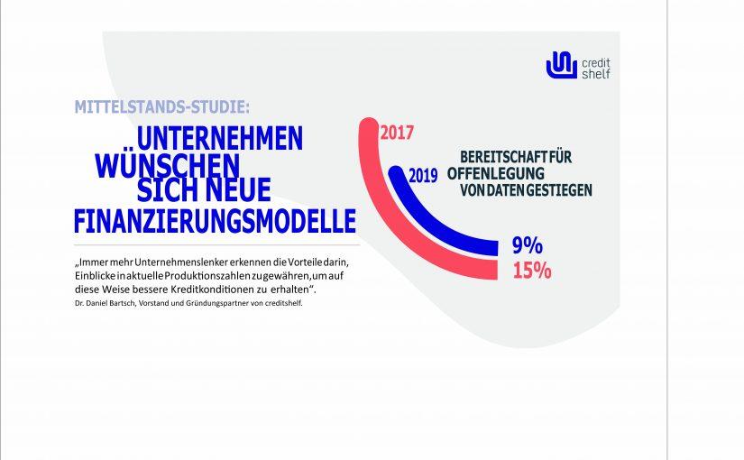 """Studie """"Industrieller Mittelstand und Finanzierung 4.0"""""""