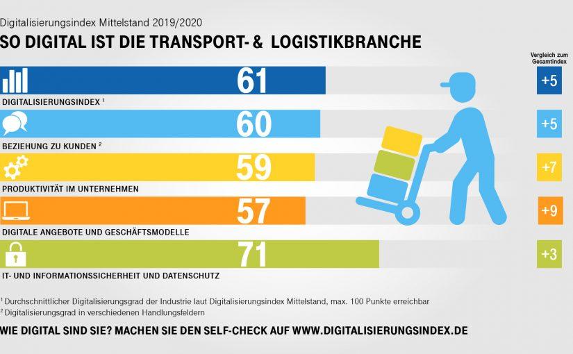 Logistikbranche überdurchschnittlich weit digitalisiert