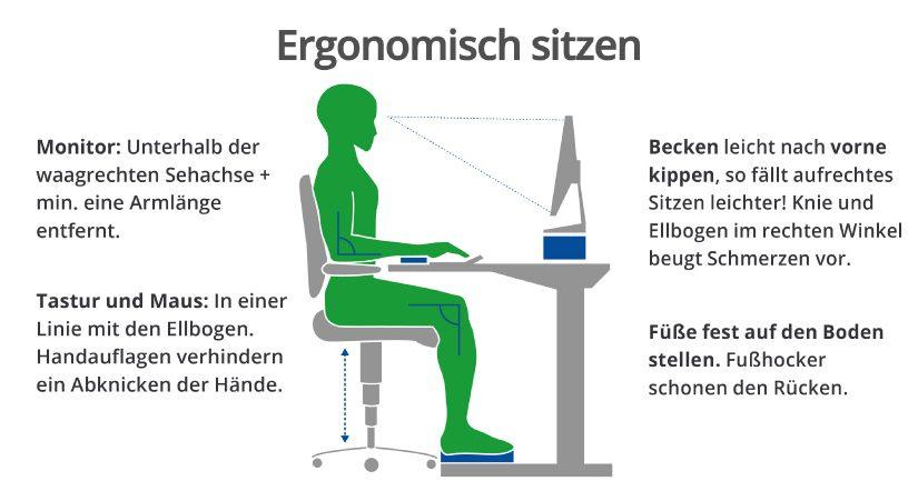 Wegen Corona im Home-Office: So vermeidet man Rückenschmerzen