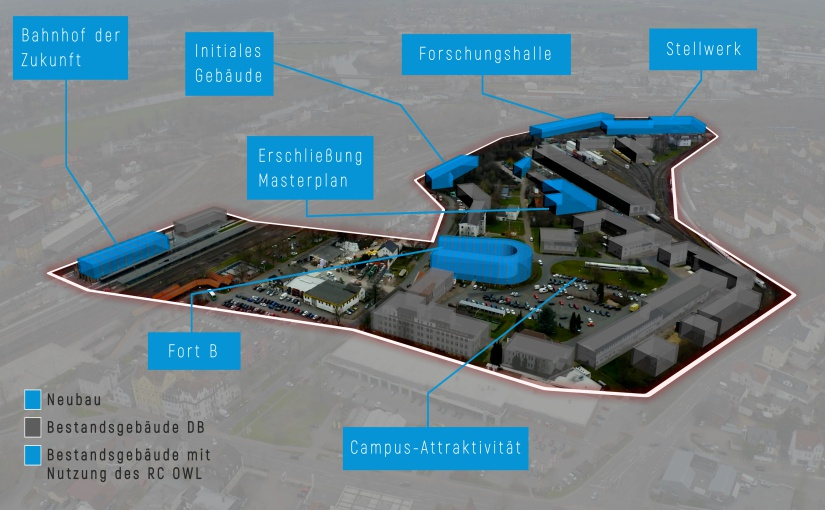 Das Gelände des RailCampus OWL aus der Vogelperspektive. - Visualisierung: Hirschmeier Media